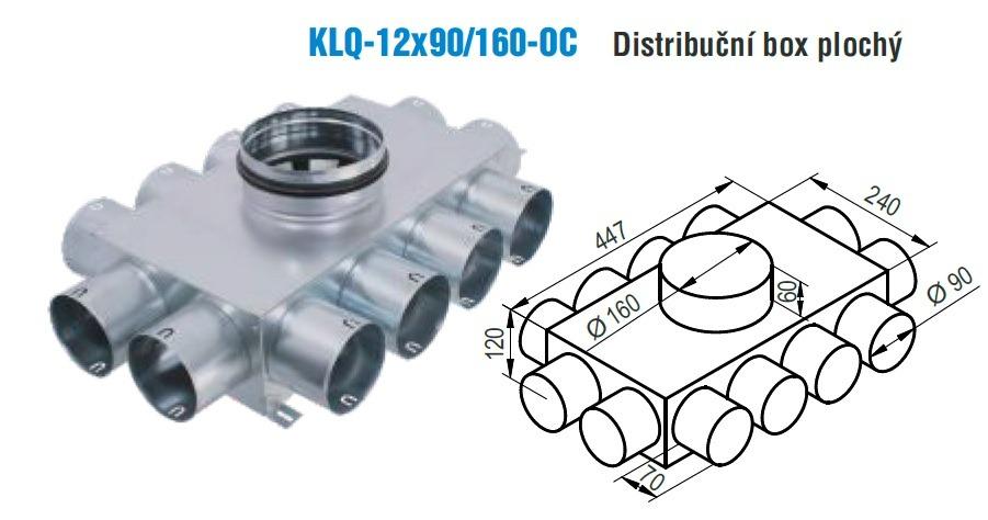 KL-12X90 160-OC