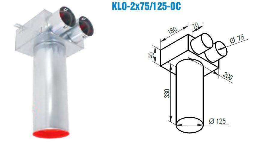 KLO-2x75125-OC