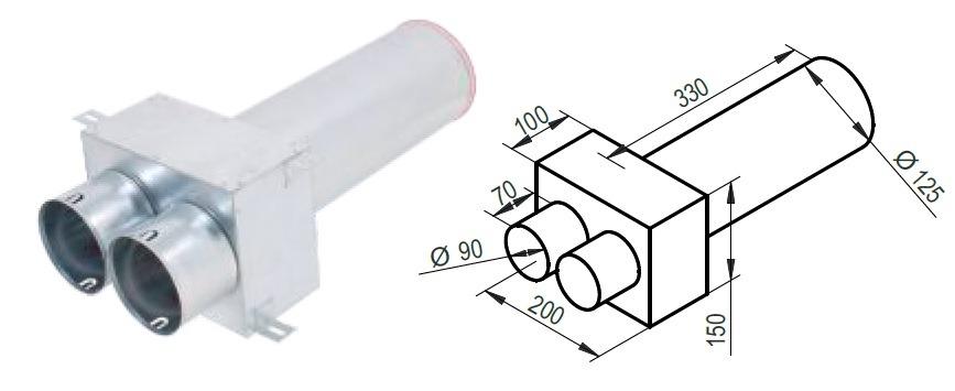KLO-2x90P-125-OC