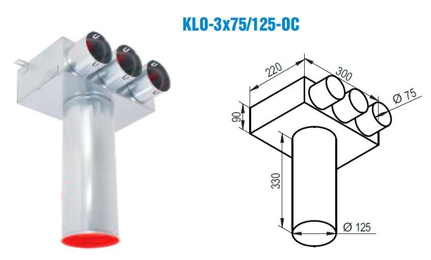 KLO-3x75125-OC